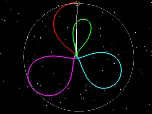 6 Day Insertion Orbit, Rotating Coordinate Frame