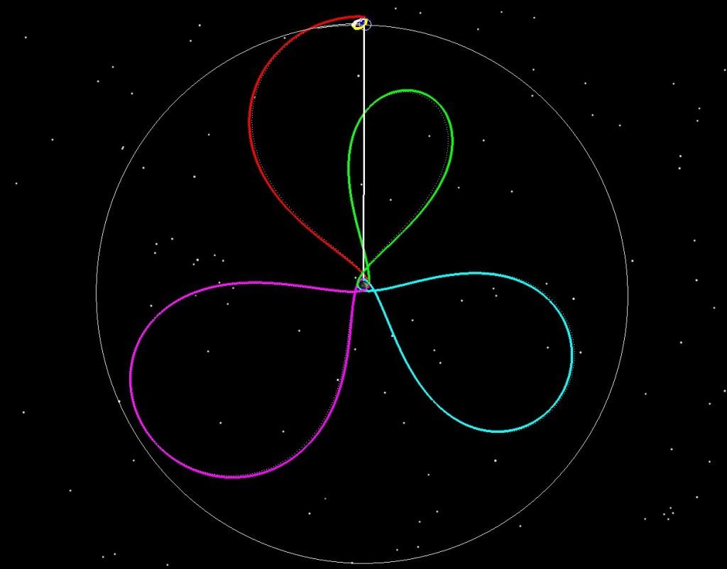Complete LADEE Cislunar Transfer trajectory, Earth-Moon Rotating Coordinate Frame