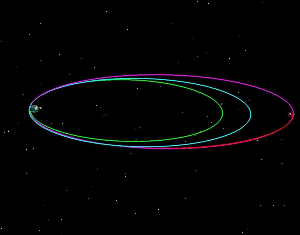 Complete LADEE Cislunar Trajectory, Earth Centered Inertial coordinate frame.