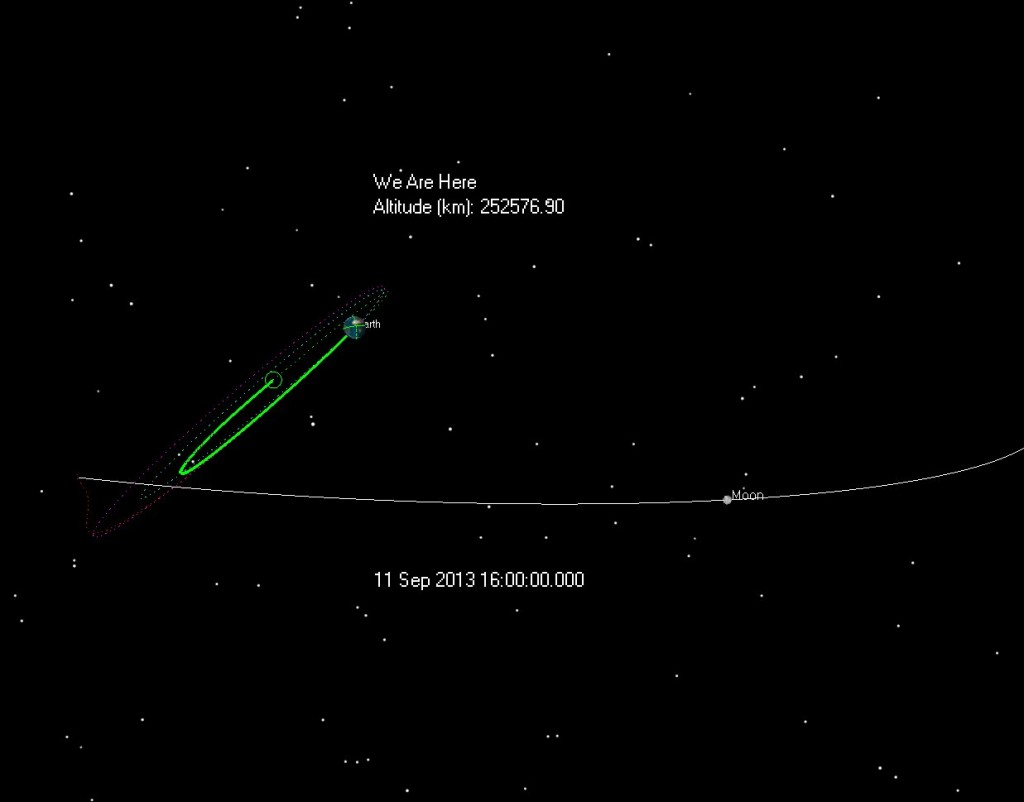 LADEE on Sept. 11, 2013 with Moon (side view)