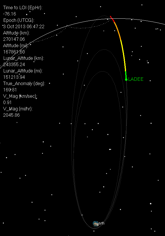 LADEE Close To The Moon