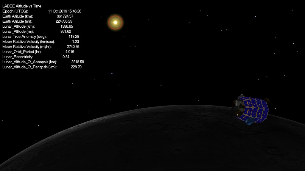 LADEE view