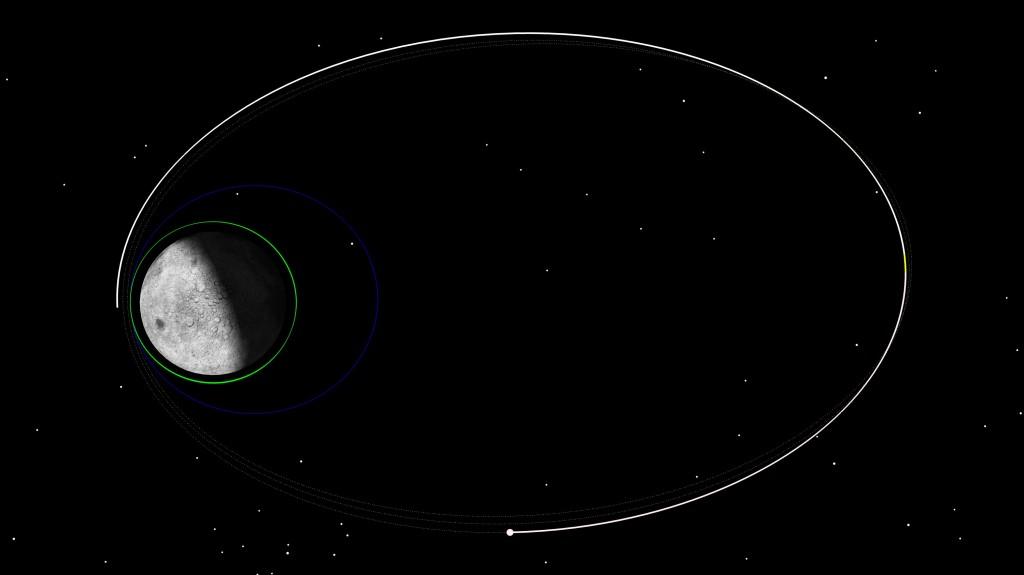 Moon centered