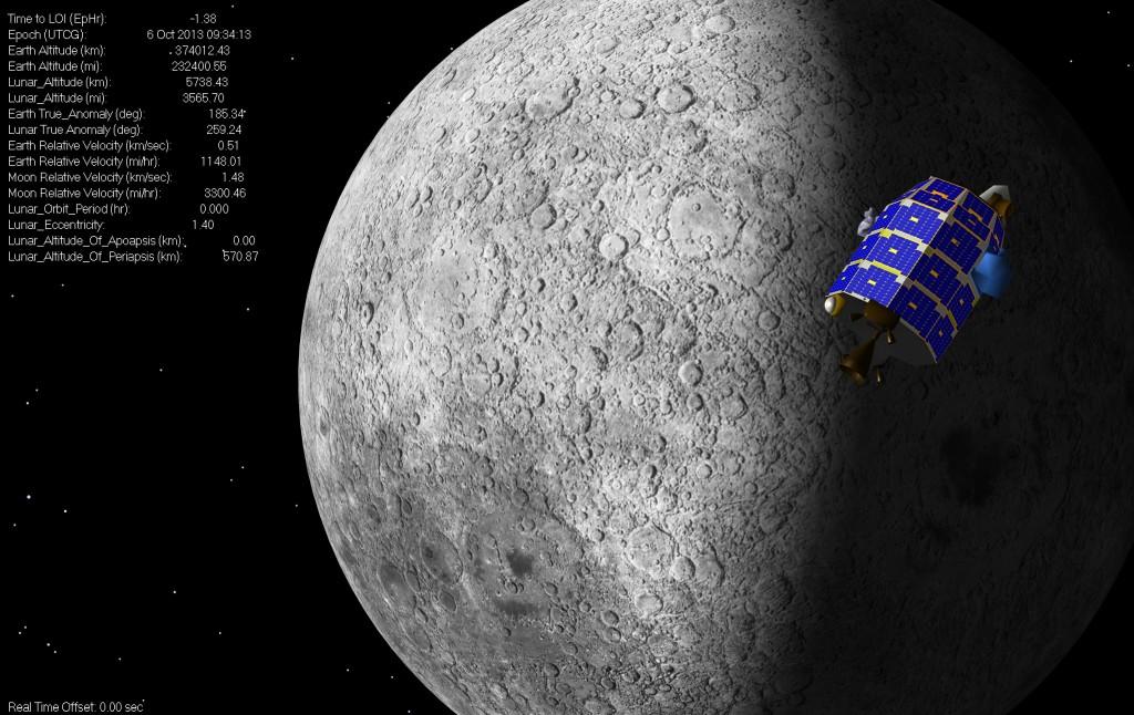 Moonstats