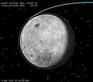 Lunar Orbit 1 Rev past LOI (click to zoom)