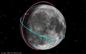LADEE and LRO geometry at landing (Click to Zoom)