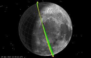 104.7 deg inclination Moon Inertial orbit track (click to zoom)