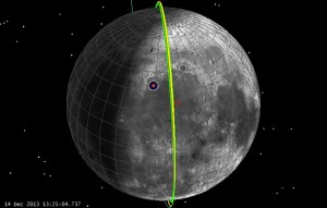 90 deg inclination Moon Inertial orbit track (click to zoom)
