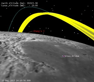 Descent to Periapsis from Landing Site (click to zoom)