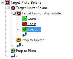 Triple Nested Targeter: Hitting the Pluto B-plane all the way from Insertion